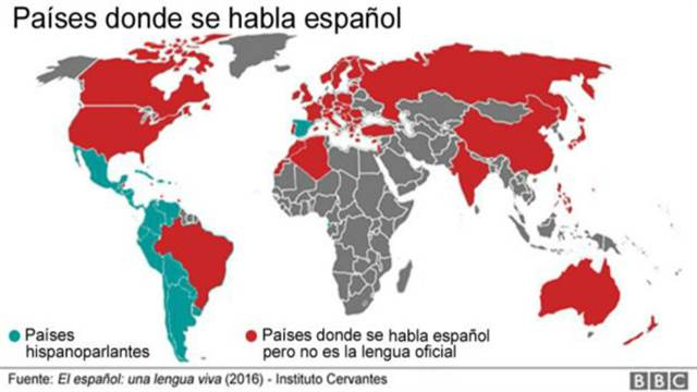 standard or neutral spanish